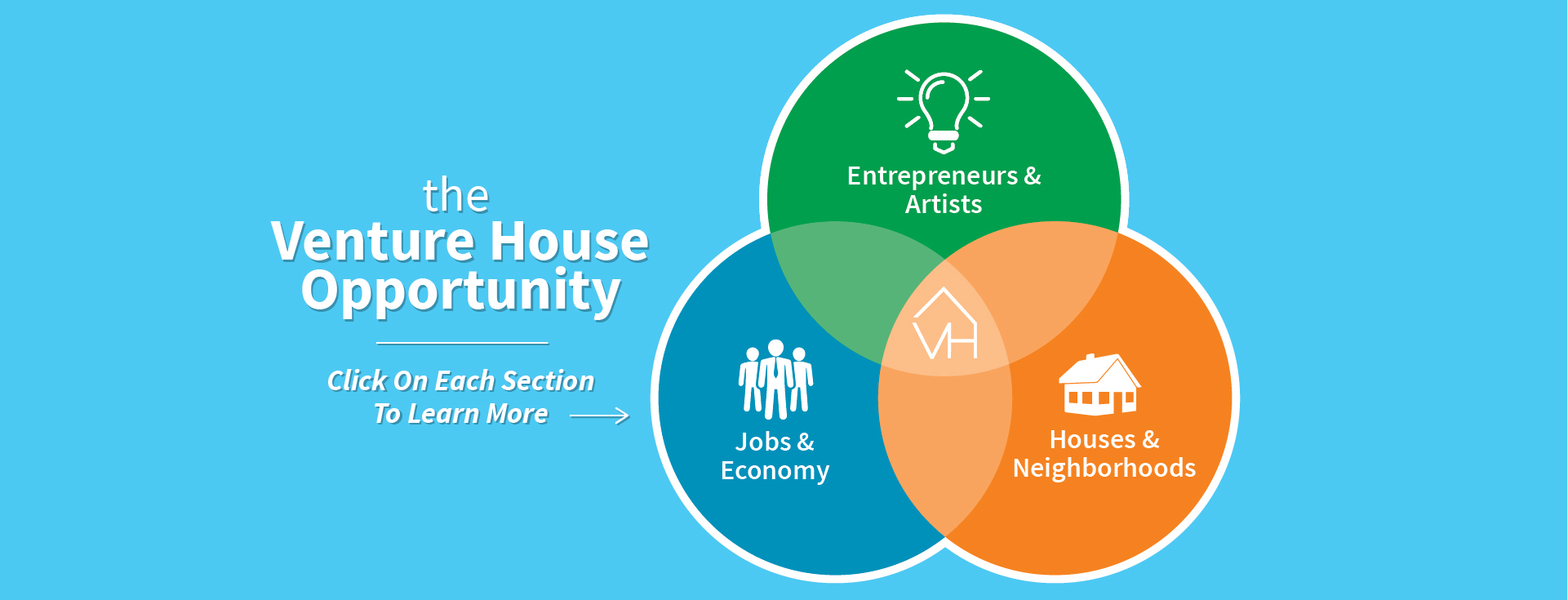 VentureHouse-Slide-VennDiagram